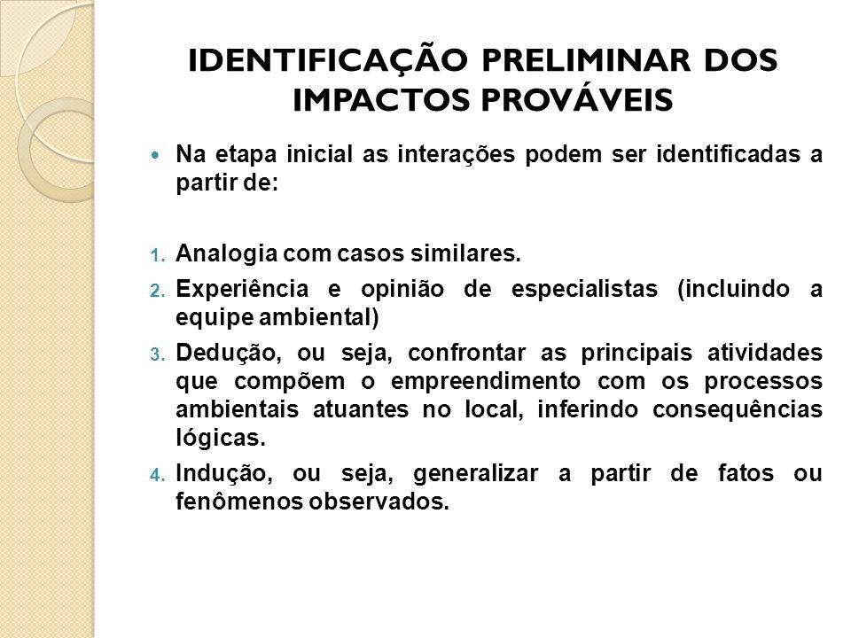 IDENTIFICAÇÃO PRELIMINAR DOS IMPACTOS PROVÁVEIS Na etapa inicial as interações podem ser identificadas a partir de: 1. Analogia com casos similares. 2