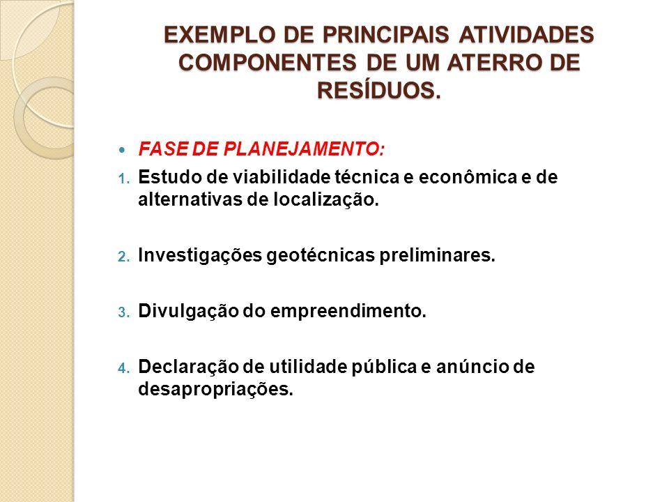 EXEMPLO DE PRINCIPAIS ATIVIDADES COMPONENTES DE UM ATERRO DE RESÍDUOS. FASE DE PLANEJAMENTO: 1. Estudo de viabilidade técnica e econômica e de alterna