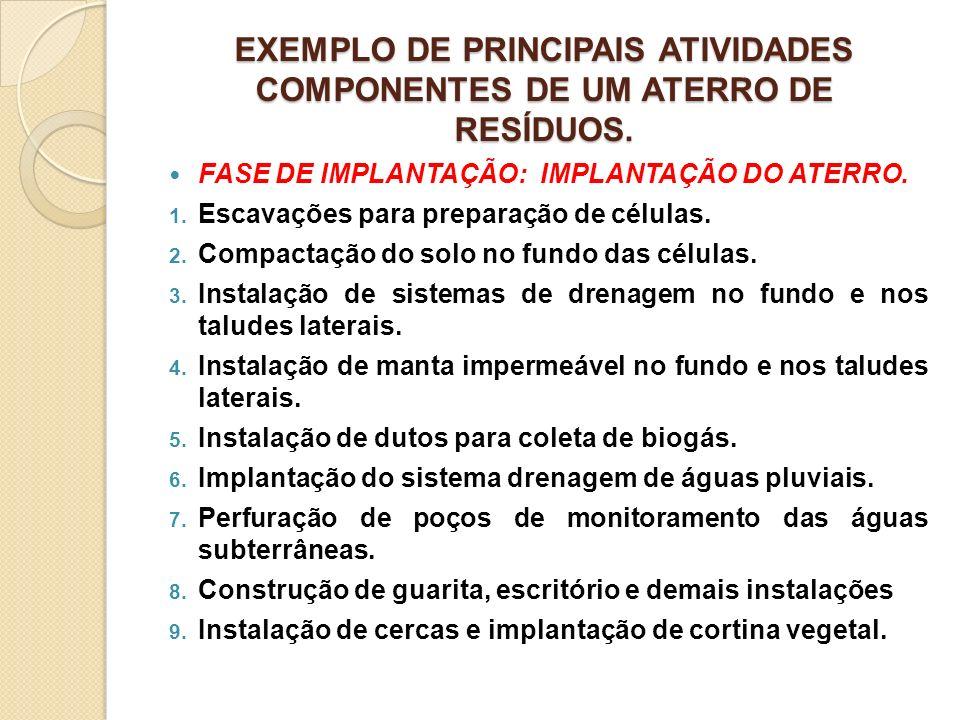 EXEMPLO DE PRINCIPAIS ATIVIDADES COMPONENTES DE UM ATERRO DE RESÍDUOS. FASE DE IMPLANTAÇÃO: IMPLANTAÇÃO DO ATERRO. 1. Escavações para preparação de cé