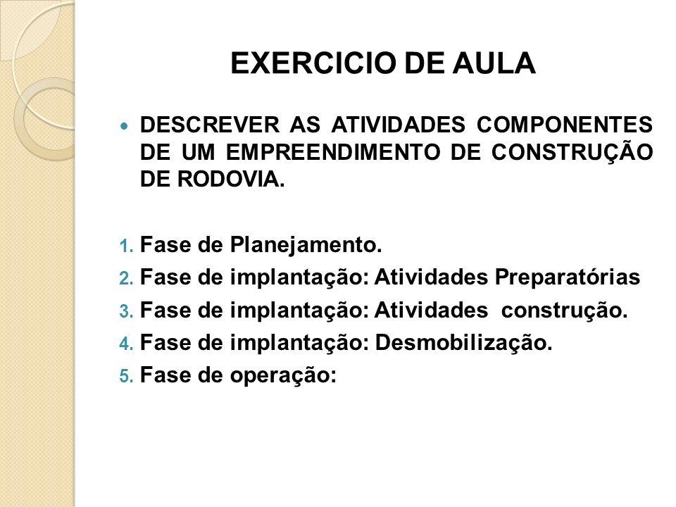 EXERCICIO DE AULA DESCREVER AS ATIVIDADES COMPONENTES DE UM EMPREENDIMENTO DE CONSTRUÇÃO DE RODOVIA. 1. Fase de Planejamento. 2. Fase de implantação: