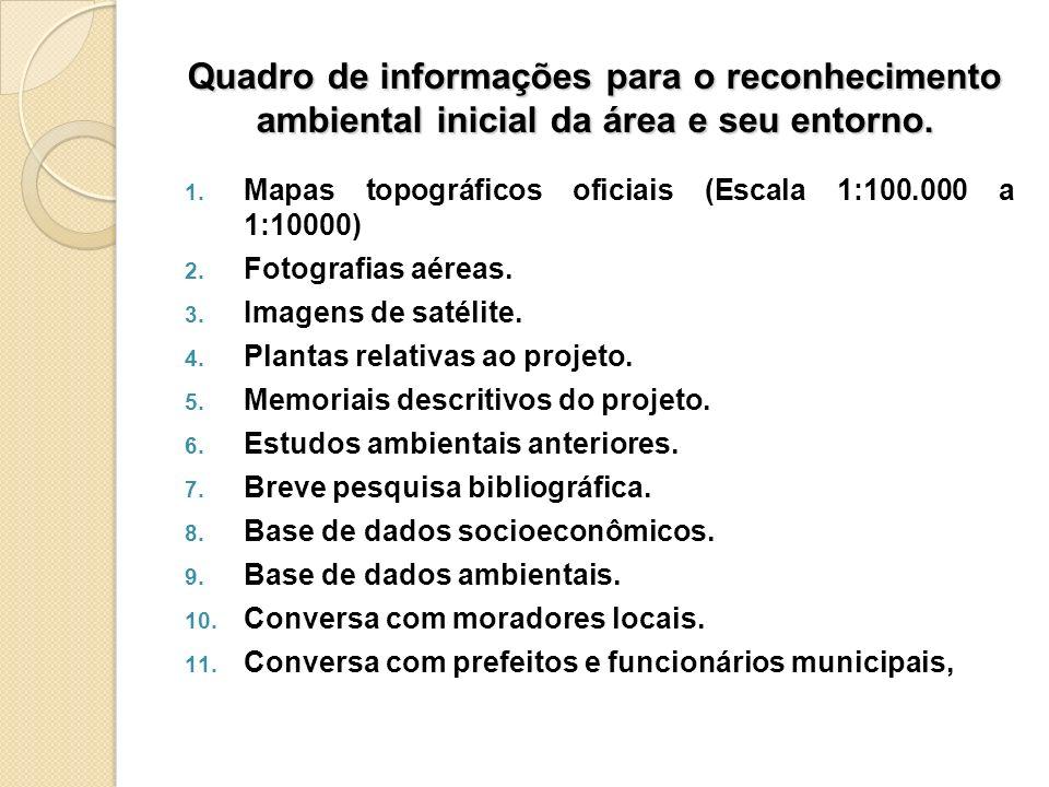 Quadro de informações para o reconhecimento ambiental inicial da área e seu entorno. 1. Mapas topográficos oficiais (Escala 1:100.000 a 1:10000) 2. Fo