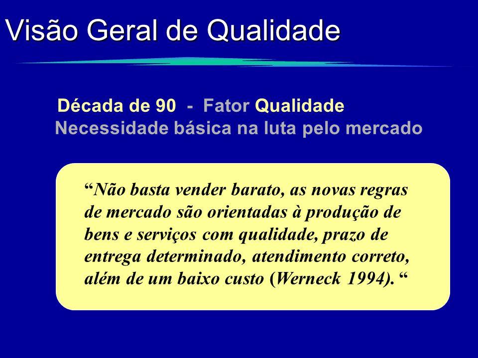 Visão Geral de Qualidade Década de 90 - Fator Qualidade Necessidade básica na luta pelo mercado Não basta vender barato, as novas regras de mercado sã