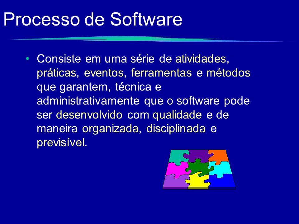 Processo de Software Consiste em uma série de atividades, práticas, eventos, ferramentas e métodos que garantem, técnica e administrativamente que o s