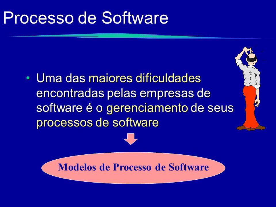 Uma das maiores dificuldades encontradas pelas empresas de software é o gerenciamento de seus processos de softwareUma das maiores dificuldades encont