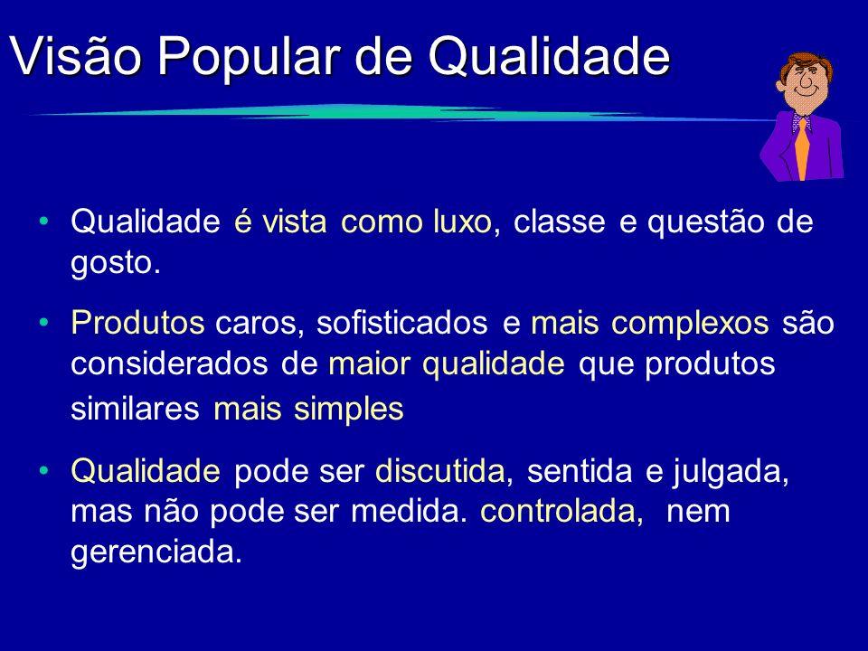 Visão Popular de Qualidade Qualidade é vista como luxo, classe e questão de gosto. Produtos caros, sofisticados e mais complexos são considerados de m