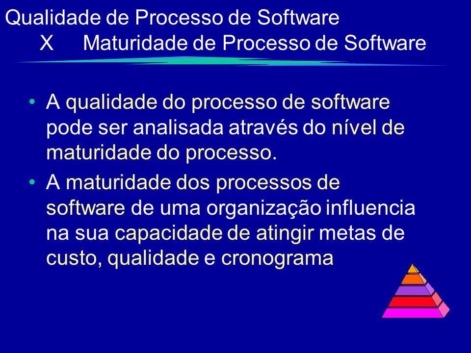 A qualidade do processo de software pode ser analisada através do nível de maturidade do processo. A maturidade dos processos de software de uma organ