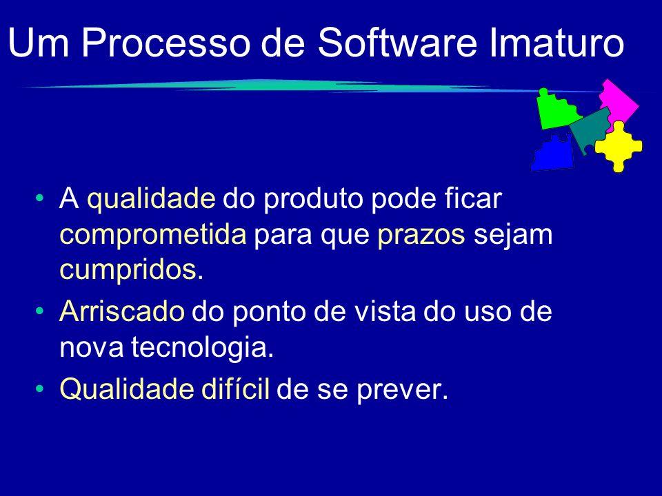 Um Processo de Software Imaturo A qualidade do produto pode ficar comprometida para que prazos sejam cumpridos. Arriscado do ponto de vista do uso de