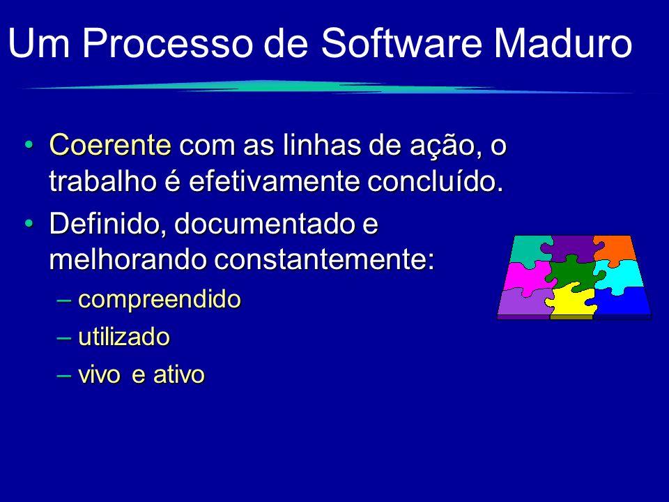 Um Processo de Software Maduro Coerente com as linhas de ação, o trabalho é efetivamente concluído.Coerente com as linhas de ação, o trabalho é efetiv