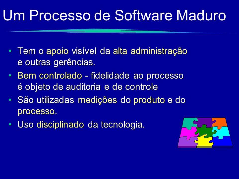 Um Processo de Software Maduro Tem o apoio visível da alta administração e outras gerências.Tem o apoio visível da alta administração e outras gerênci