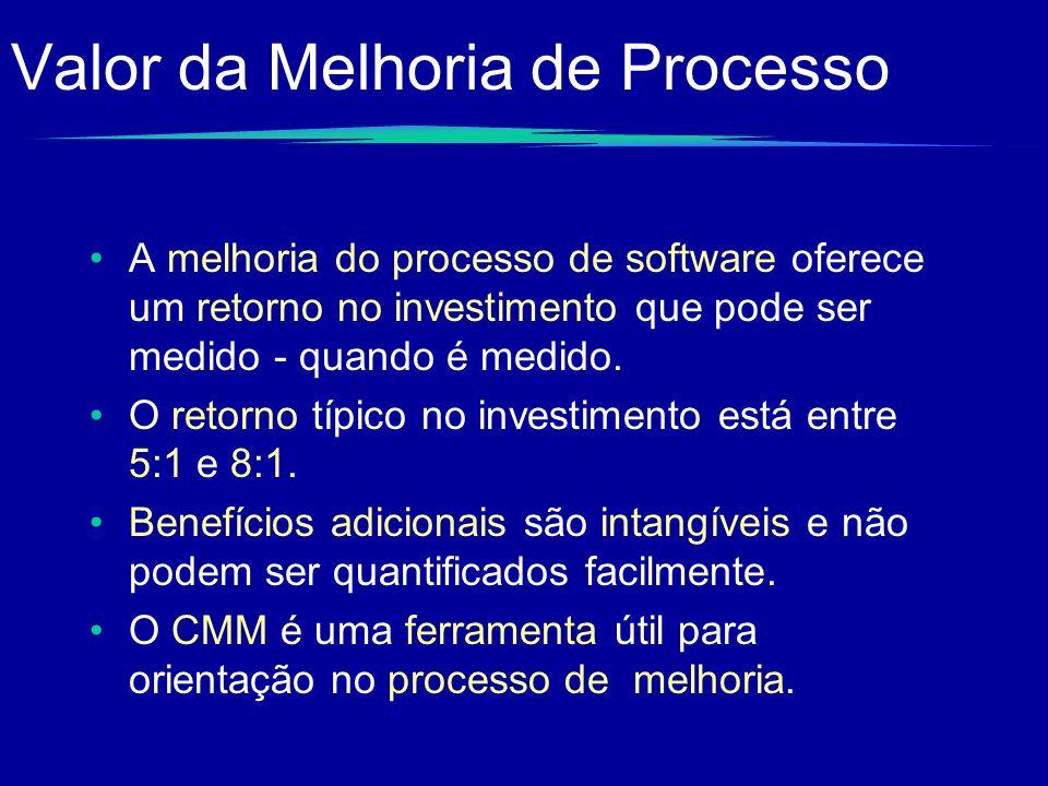 Valor da Melhoria de Processo A melhoria do processo de software oferece um retorno no investimento que pode ser medido - quando é medido. O retorno t