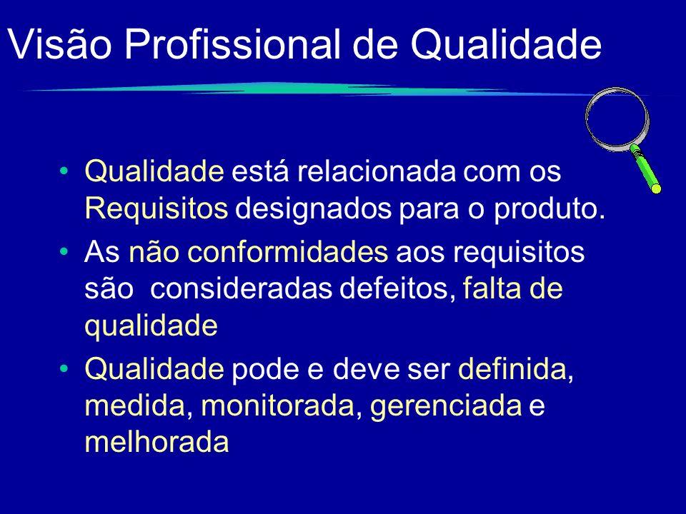 Visão Profissional de Qualidade Qualidade está relacionada com os Requisitos designados para o produto. As não conformidades aos requisitos são consid