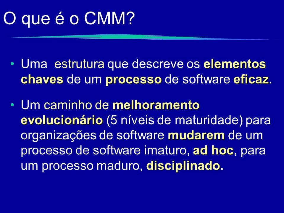 O que é o CMM? elementos chavesprocessoeficazUma estrutura que descreve os elementos chaves de um processo de software eficaz. melhoramento evolucioná