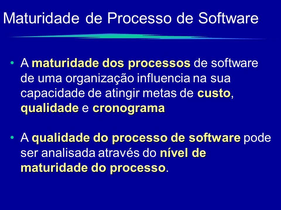 Maturidade de Processo de Software maturidade dos processos custo qualidadecronogramaA maturidade dos processos de software de uma organização influen
