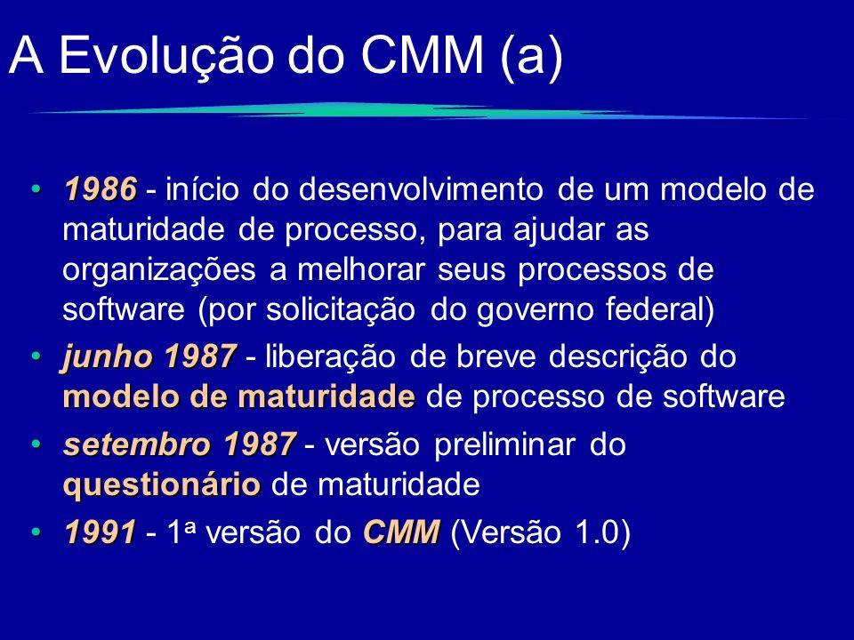 A Evolução do CMM (a) 19861986 - início do desenvolvimento de um modelo de maturidade de processo, para ajudar as organizações a melhorar seus process