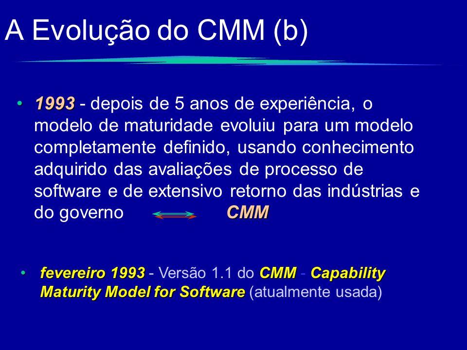 A Evolução do CMM (b) 1993 CMM1993 - depois de 5 anos de experiência, o modelo de maturidade evoluiu para um modelo completamente definido, usando con