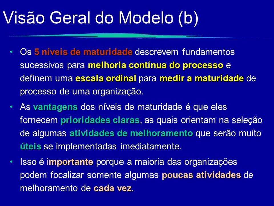 Visão Geral do Modelo (b) 5 níveis de maturidade melhoria contínua do processo escala ordinalmedir a maturidadeOs 5 níveis de maturidade descrevem fun