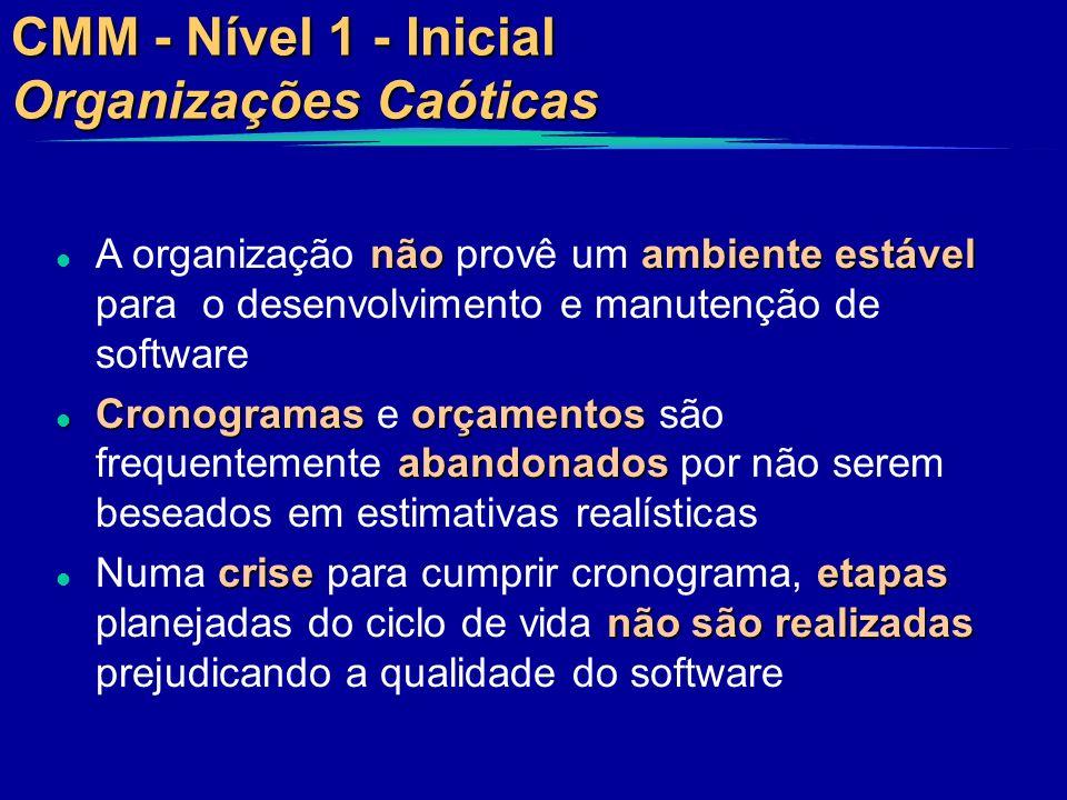 CMM - Nível 1 - Inicial Organizações Caóticas nãoambiente estável l A organização não provê um ambiente estável para o desenvolvimento e manutenção de