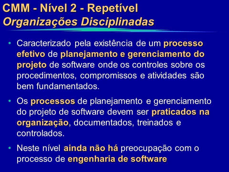 CMM - Nível 2 - Repetível Organizações Disciplinadas processo efetivoplanejamento e gerenciamento do projetoCaracterizado pela existência de um proces