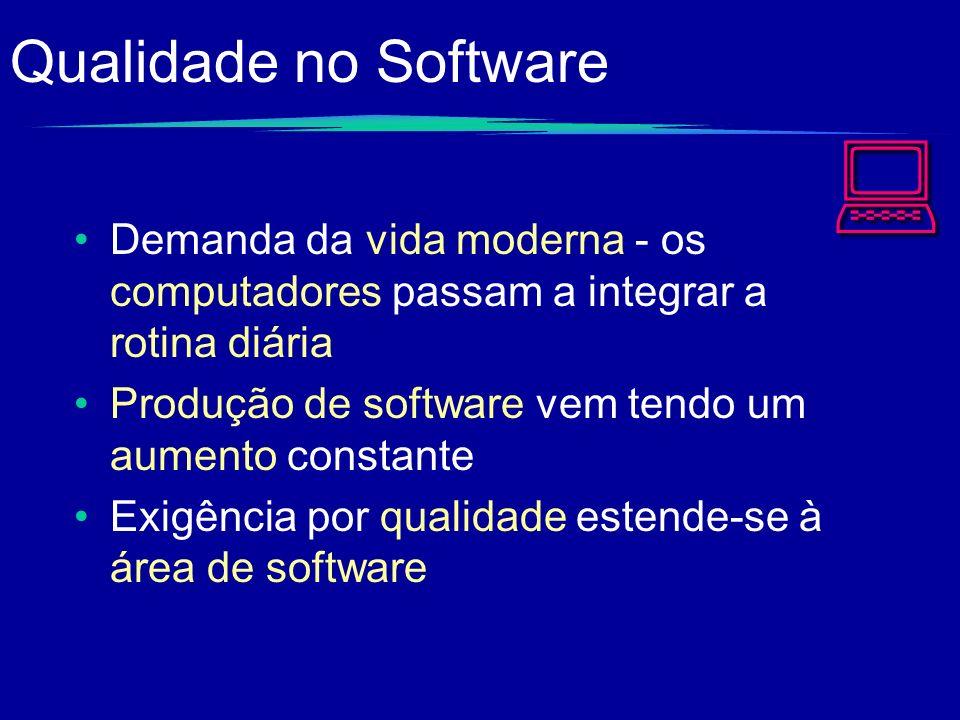Qualidade no Software Demanda da vida moderna - os computadores passam a integrar a rotina diária Produção de software vem tendo um aumento constante