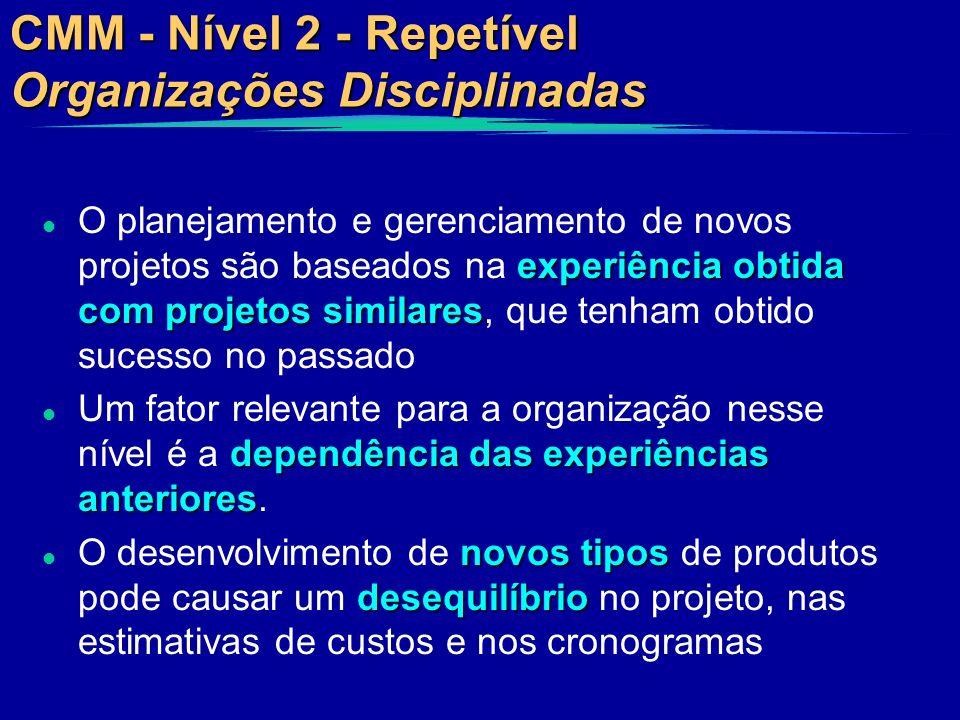 CMM - Nível 2 - Repetível Organizações Disciplinadas experiência obtida com projetos similares l O planejamento e gerenciamento de novos projetos são