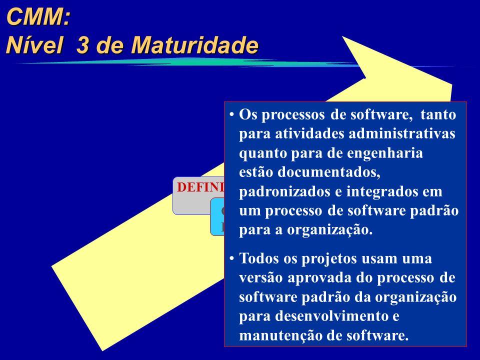 CMM: Nível 3 de Maturidade DEFINIDO Organizações Padronizadas Os processos de software, tanto para atividades administrativas quanto para de engenhari