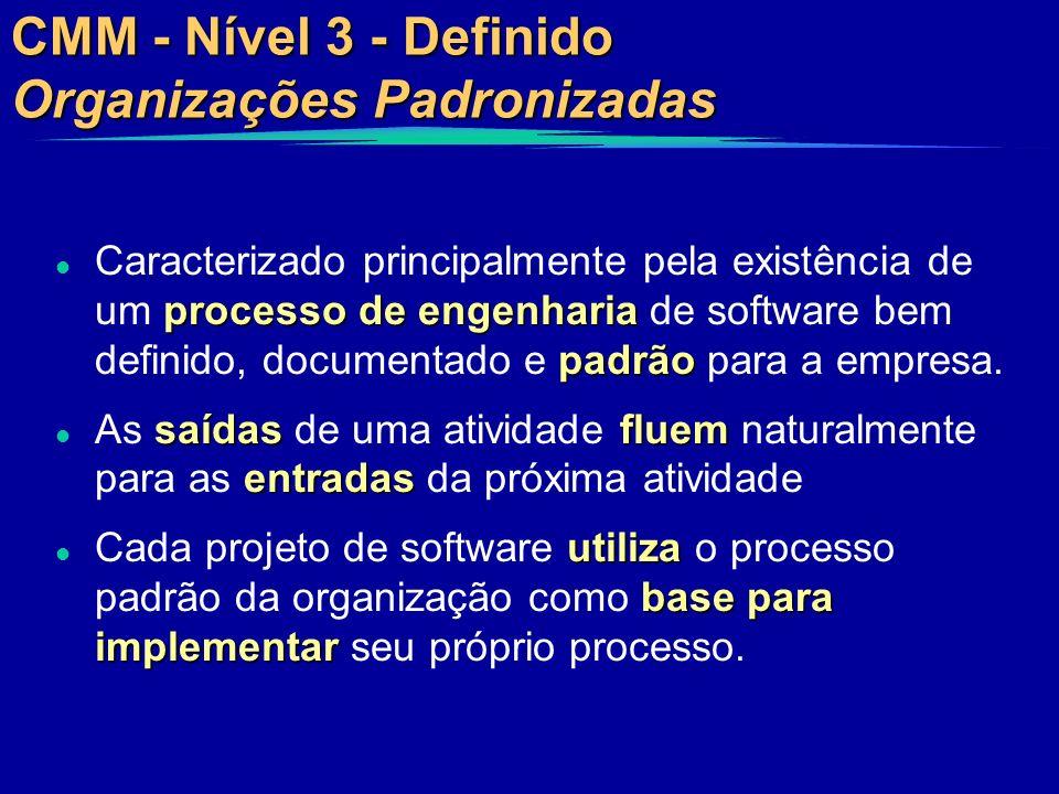 CMM - Nível 3 - Definido Organizações Padronizadas processo de engenharia padrão l Caracterizado principalmente pela existência de um processo de enge