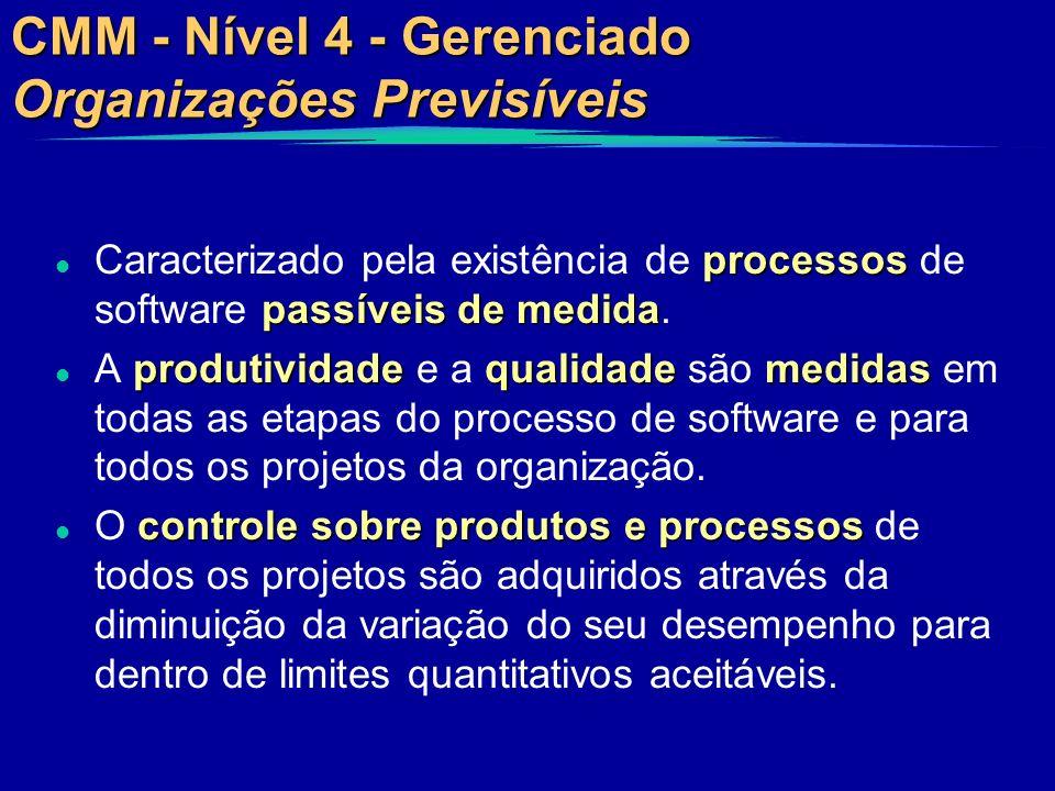 CMM - Nível 4 - Gerenciado Organizações Previsíveis processos passíveis de medida l Caracterizado pela existência de processos de software passíveis d