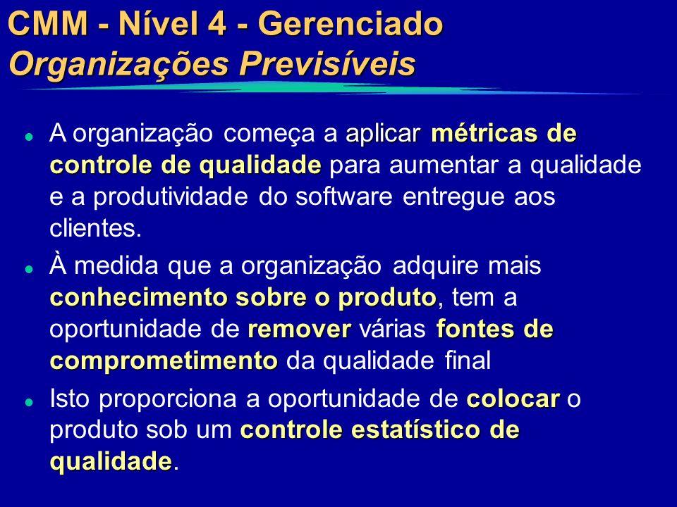 CMM - Nível 4 - Gerenciado Organizações Previsíveis aplicar métricas de controle de qualidade l A organização começa a aplicar métricas de controle de