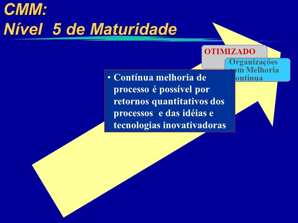 CMM: Nível 5 de Maturidade OTIMIZADO Organizações com Melhoria Contínua Contínua melhoria de processo é possível por retornos quantitativos dos proces