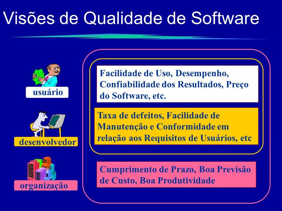 usuário Facilidade de Uso, Desempenho, Confiabilidade dos Resultados, Preço do Software, etc. desenvolvedor Taxa de defeitos, Facilidade de Manutenção