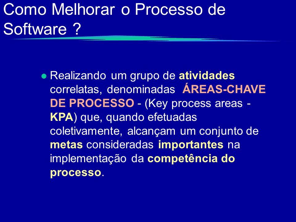 Como Melhorar o Processo de Software ? l Realizando um grupo de atividades correlatas, denominadas ÁREAS-CHAVE DE PROCESSO - (Key process areas - KPA)