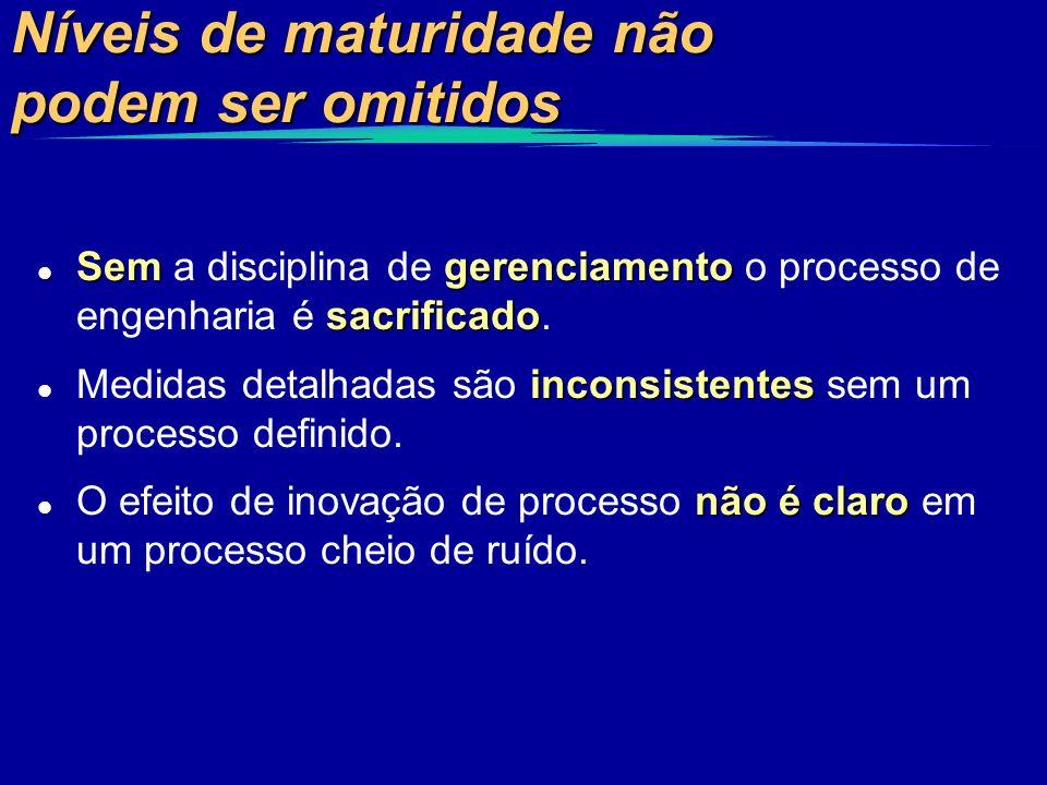 Níveis de maturidade não podem ser omitidos l Semgerenciamento sacrificado l Sem a disciplina de gerenciamento o processo de engenharia é sacrificado.