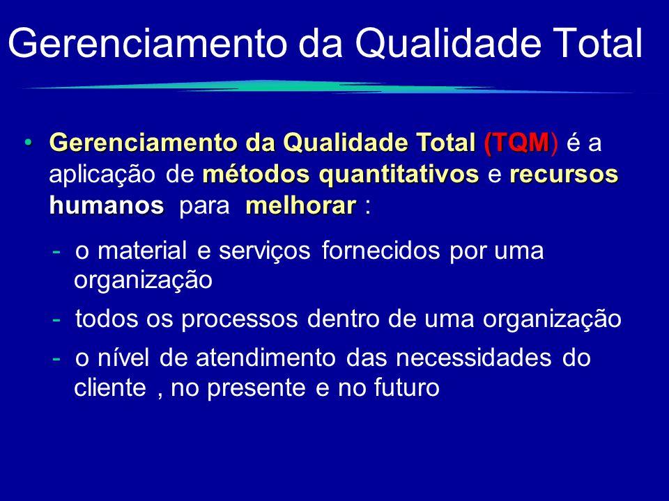 Gerenciamento da Qualidade Total Gerenciamento da Qualidade Total (TQM métodos quantitativosrecursos humanosmelhorarGerenciamento da Qualidade Total (