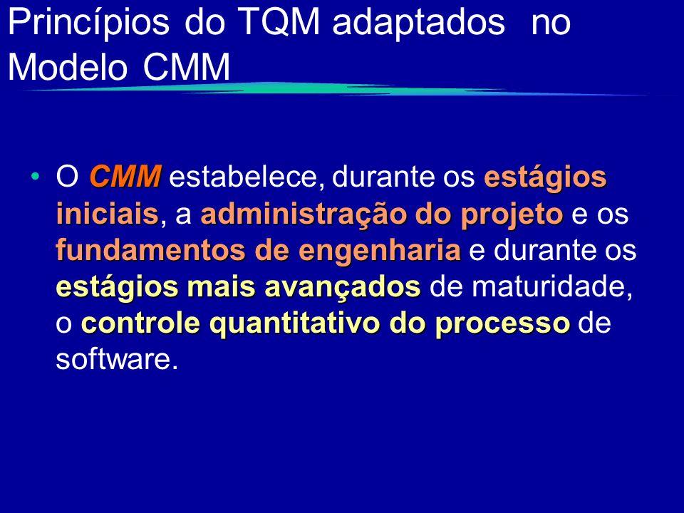 Princípios do TQM adaptados no Modelo CMM CMMestágios iniciaisadministração do projeto fundamentos de engenharia estágios mais avançados controle quan