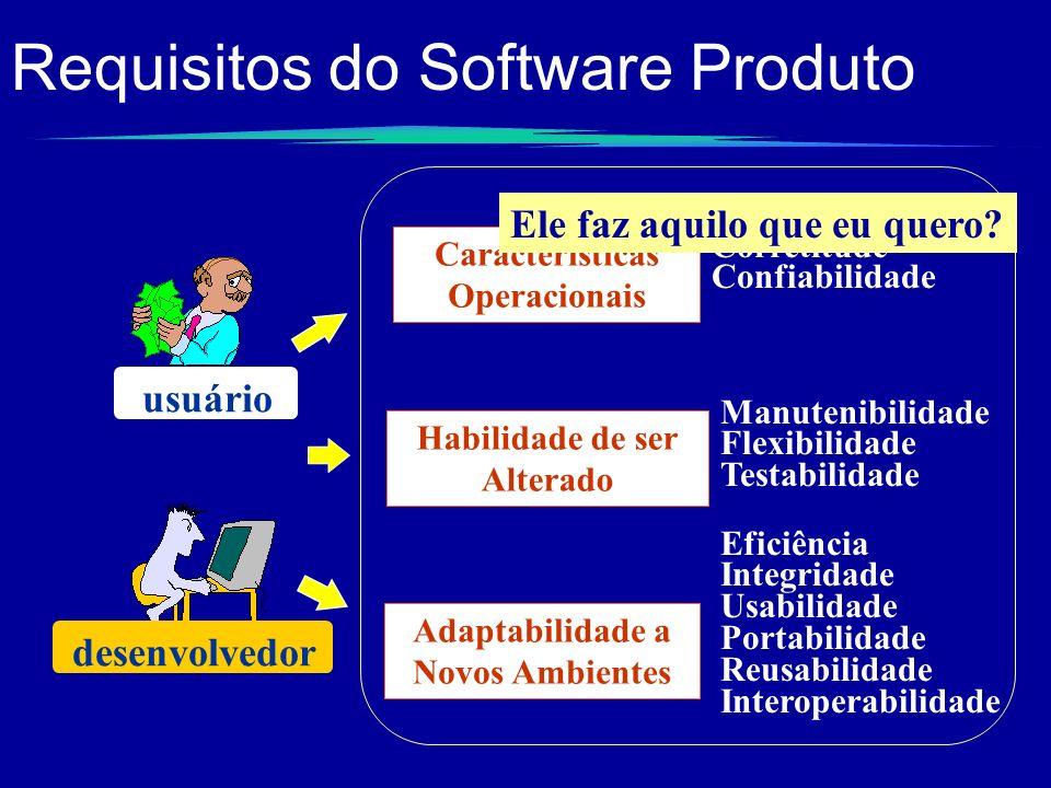 usuário desenvolvedor Adaptabilidade a Novos Ambientes Habilidade de ser Alterado Características Operacionais Corretitude Confiabilidade Manutenibili