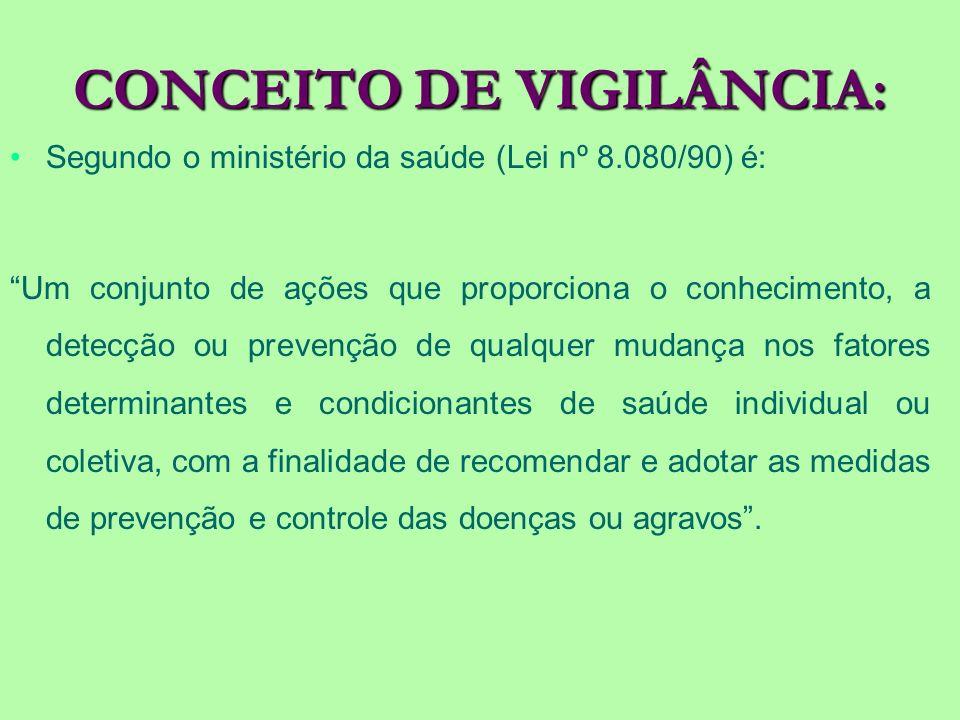 CONCEITO DE VIGILÂNCIA: Segundo o ministério da saúde (Lei nº 8.080/90) é: Um conjunto de ações que proporciona o conhecimento, a detecção ou prevençã