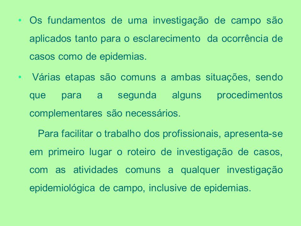 Os fundamentos de uma investigação de campo são aplicados tanto para o esclarecimento da ocorrência de casos como de epidemias. Várias etapas são comu