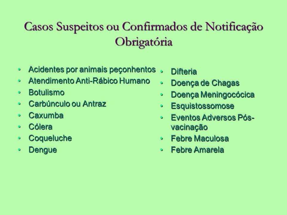 Casos Suspeitos ou Confirmados de Notificação Obrigatória Acidentes por animais peçonhentosAcidentes por animais peçonhentos Atendimento Anti-Rábico H