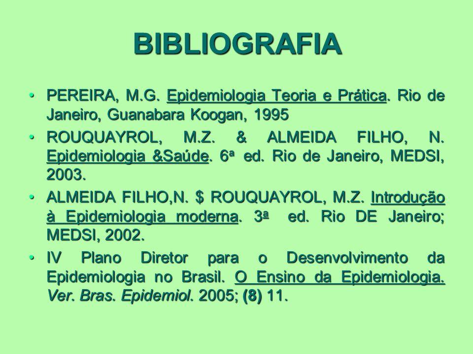 BIBLIOGRAFIA PEREIRA, M.G. Epidemiologia Teoria e Prática. Rio de Janeiro, Guanabara Koogan, 1995PEREIRA, M.G. Epidemiologia Teoria e Prática. Rio de