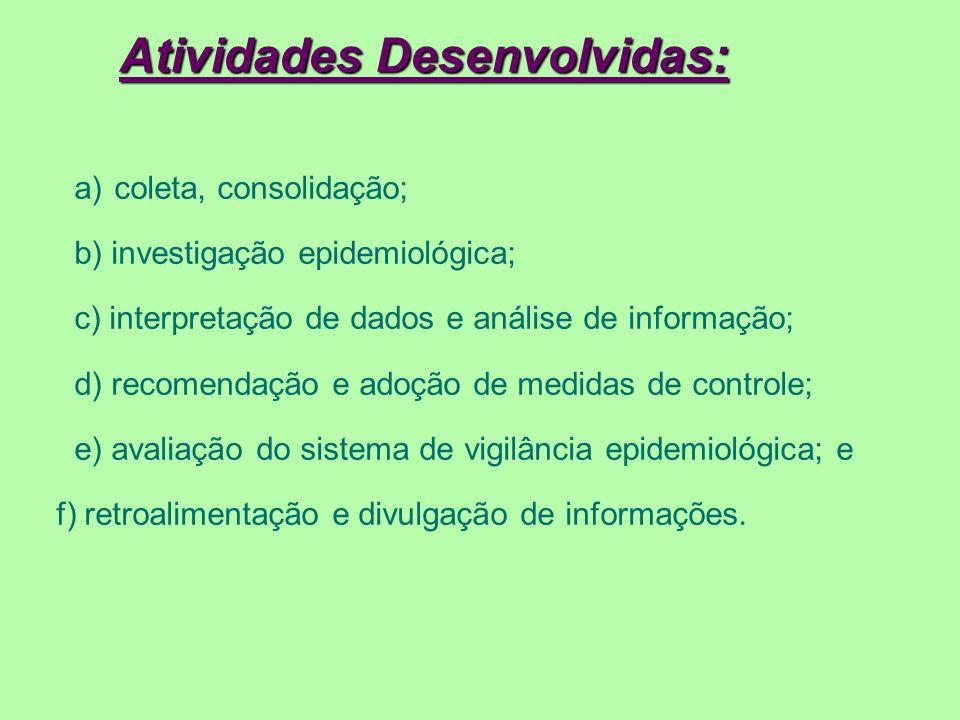 Atividades Desenvolvidas: a) a)coleta, consolidação; b) investigação epidemiológica; c) interpretação de dados e análise de informação; d) recomendaçã