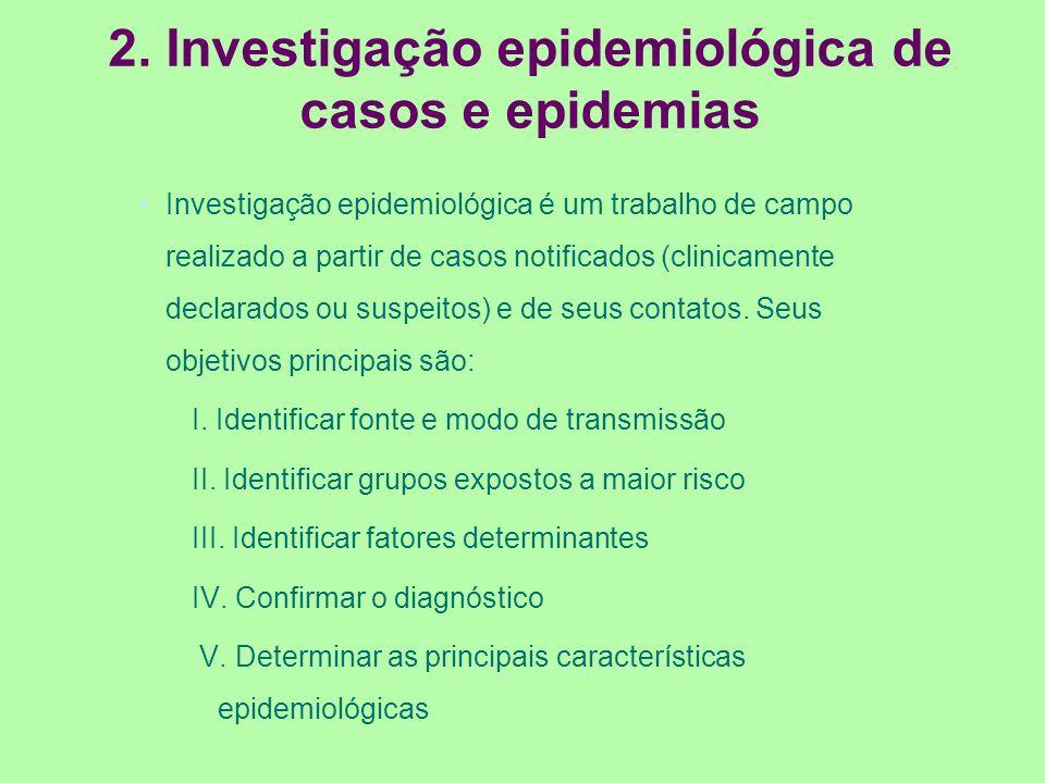 2. Investigação epidemiológica de casos e epidemias Investigação epidemiológica é um trabalho de campo realizado a partir de casos notificados (clinic