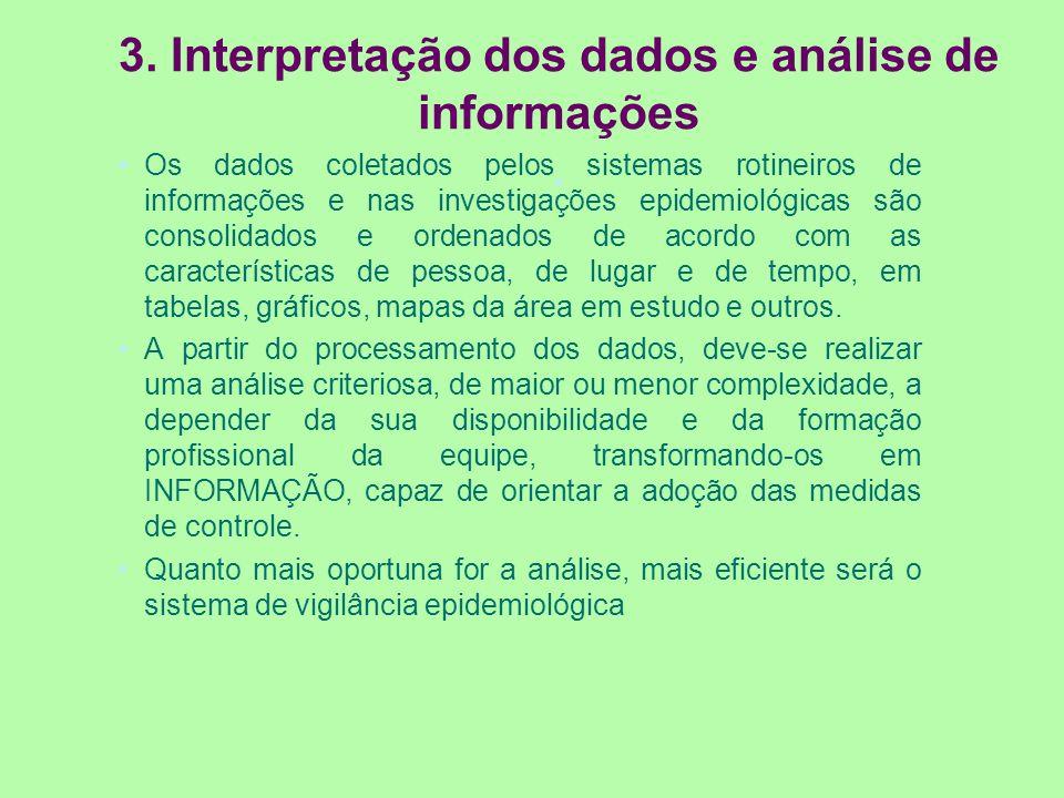 3. Interpretação dos dados e análise de informações. Os dados coletados pelos sistemas rotineiros de informações e nas investigações epidemiológicas s
