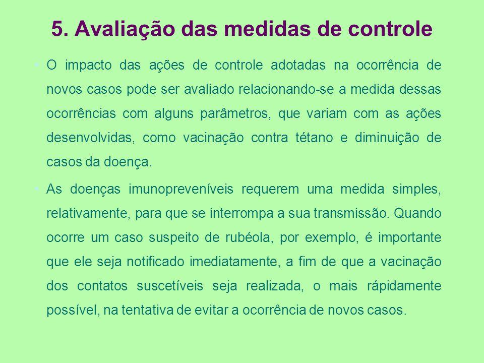 5. Avaliação das medidas de controle O impacto das ações de controle adotadas na ocorrência de novos casos pode ser avaliado relacionando-se a medida
