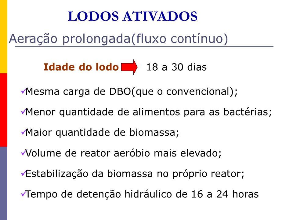 LODOS ATIVADOS Aeração prolongada(fluxo contínuo) Idade do lodo 18 a 30 dias Tempo de detenção hidráulico de 16 a 24 horas Mesma carga de DBO(que o co
