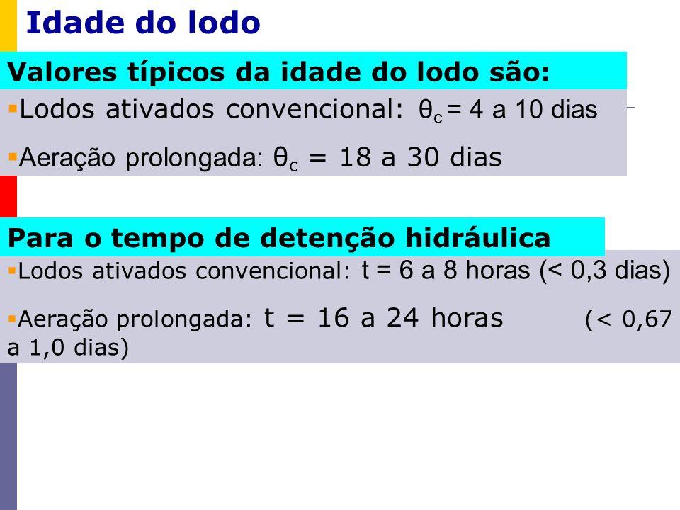 Idade do lodo Valores típicos da idade do lodo são: Lodos ativados convencional: θ c = 4 a 10 dias Aeração prolongada: θ c = 18 a 30 dias Lodos ativad