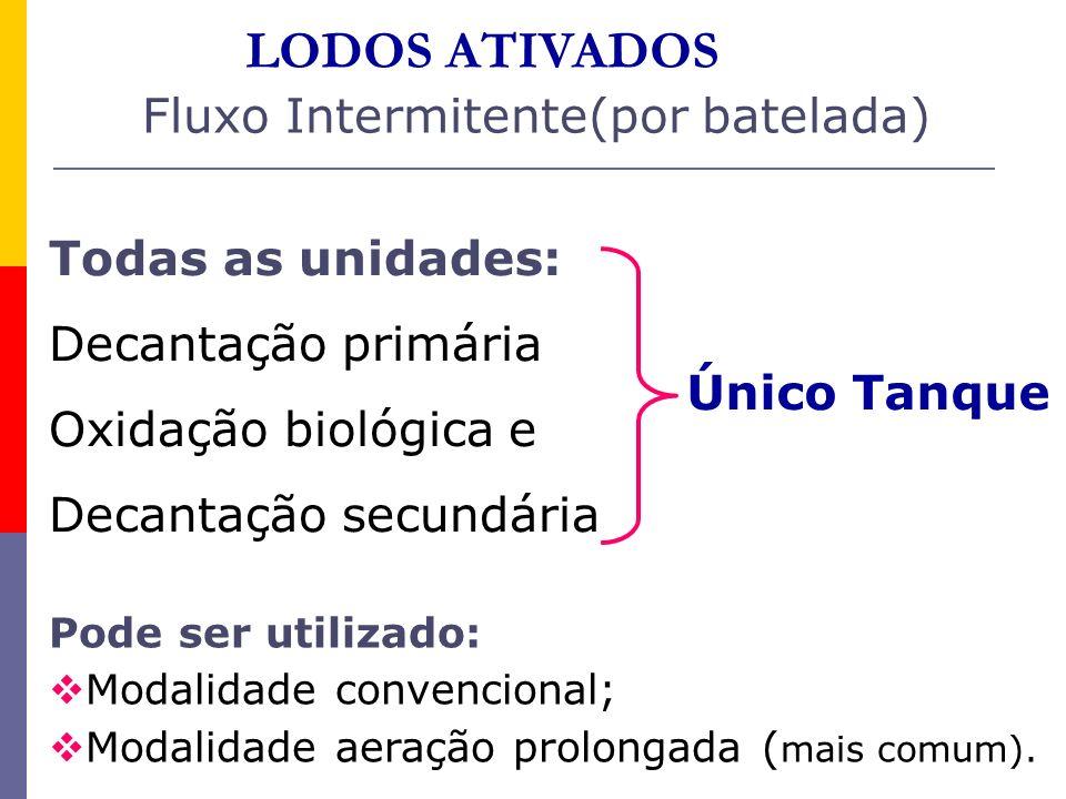 LODOS ATIVADOS Fluxo Intermitente(por batelada) Todas as unidades: Decantação primária Oxidação biológica e Decantação secundária Único Tanque Pode se