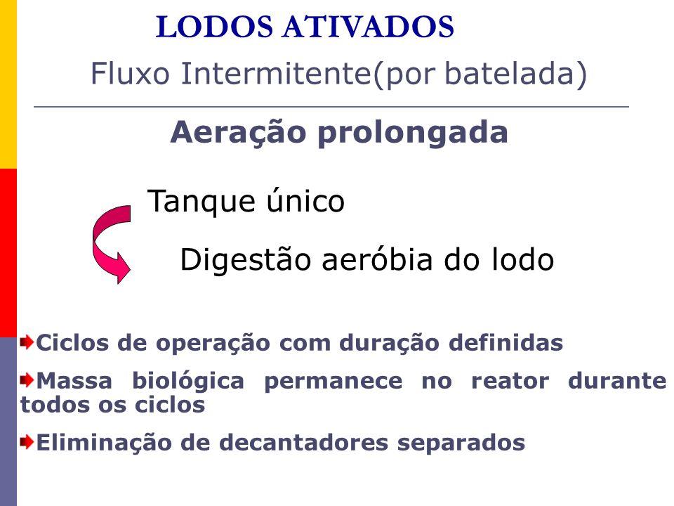 LODOS ATIVADOS Fluxo Intermitente(por batelada) Aeração prolongada Tanque único Digestão aeróbia do lodo Ciclos de operação com duração definidas Mass