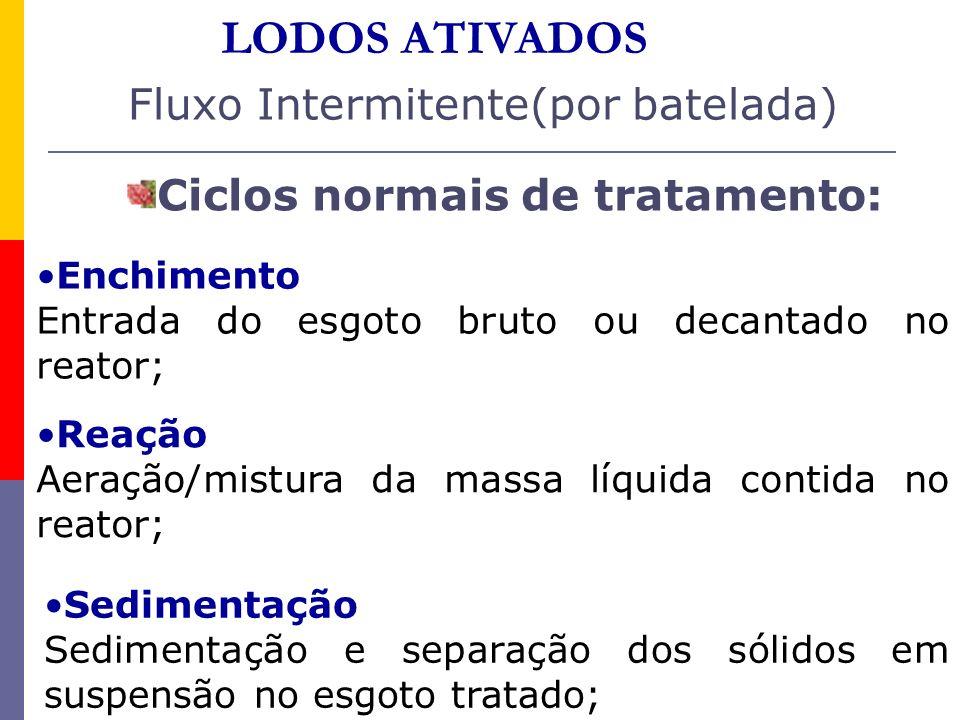 LODOS ATIVADOS Fluxo Intermitente(por batelada) Enchimento Entrada do esgoto bruto ou decantado no reator; Ciclos normais de tratamento: Reação Aeraçã