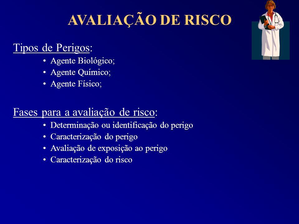 AVALIAÇÃO DE RISCO Tipos de Perigos: Agente Biológico; Agente Químico; Agente Físico; Fases para a avaliação de risco: Determinação ou identificação d