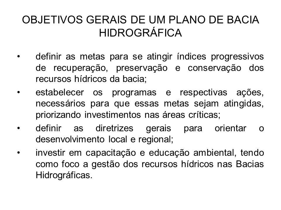 OBJETIVOS GERAIS DE UM PLANO DE BACIA HIDROGRÁFICA definir as metas para se atingir índices progressivos de recuperação, preservação e conservação dos